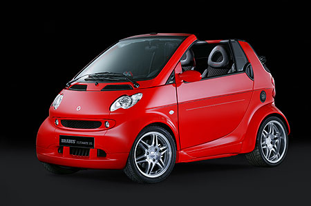 mcc smart fortwo history for candidate and new. Black Bedroom Furniture Sets. Home Design Ideas